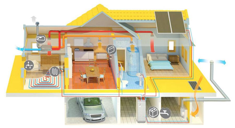 Immagine ventilazione meccanica controllata - Ricircolo aria casa ...