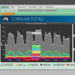 Efficienza energetica delle aziende si gestisce via web